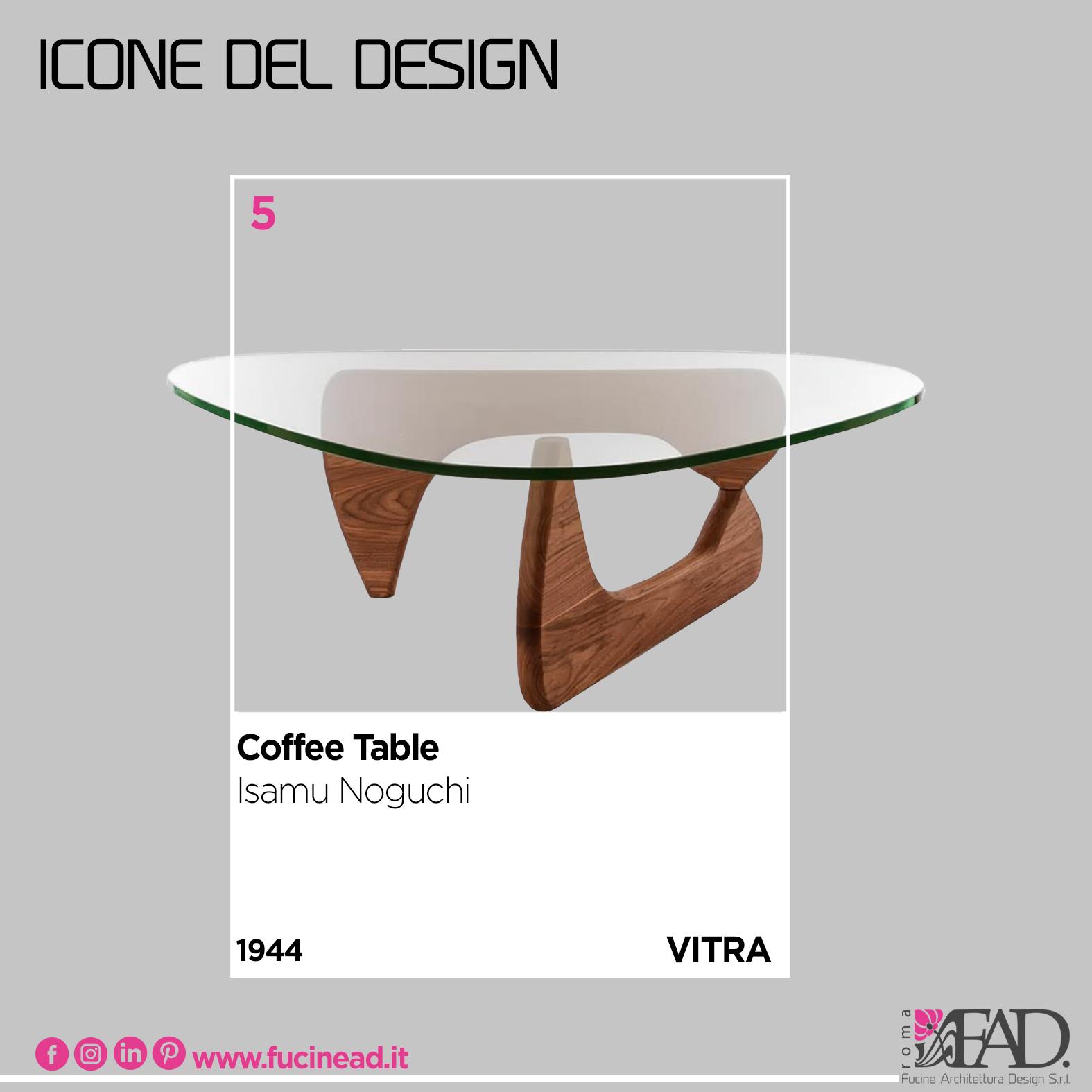 tavoli icone del design