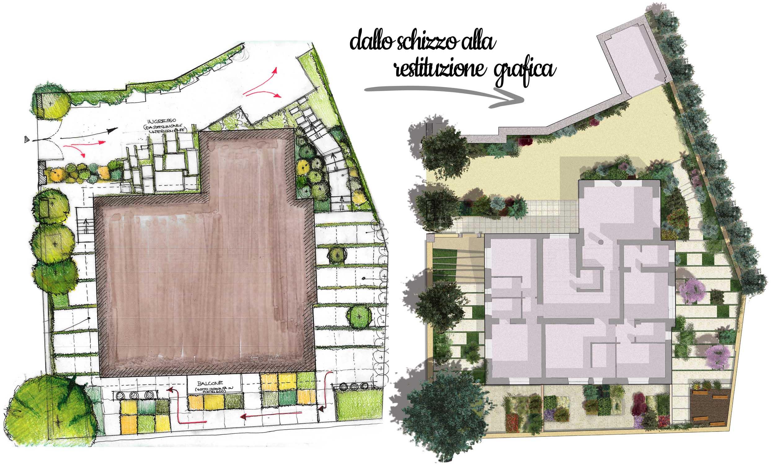 realizzare-il-giardino-dei-sogni-studio-architettura-roma-forniti1