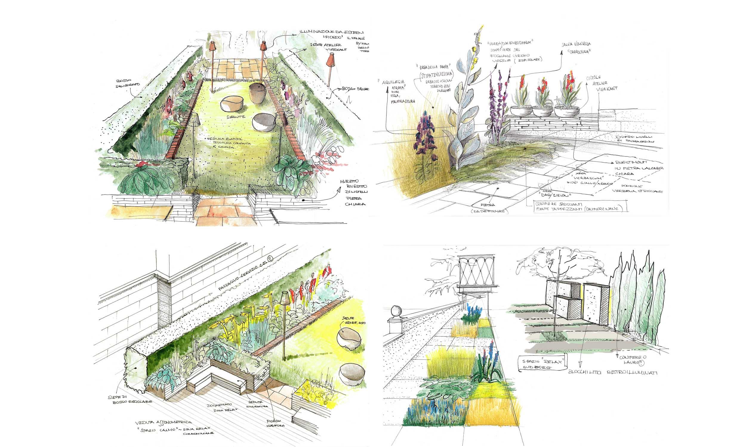 realizzare-il-giardino-dei-sogni-studio-architettura-roma-forniti2