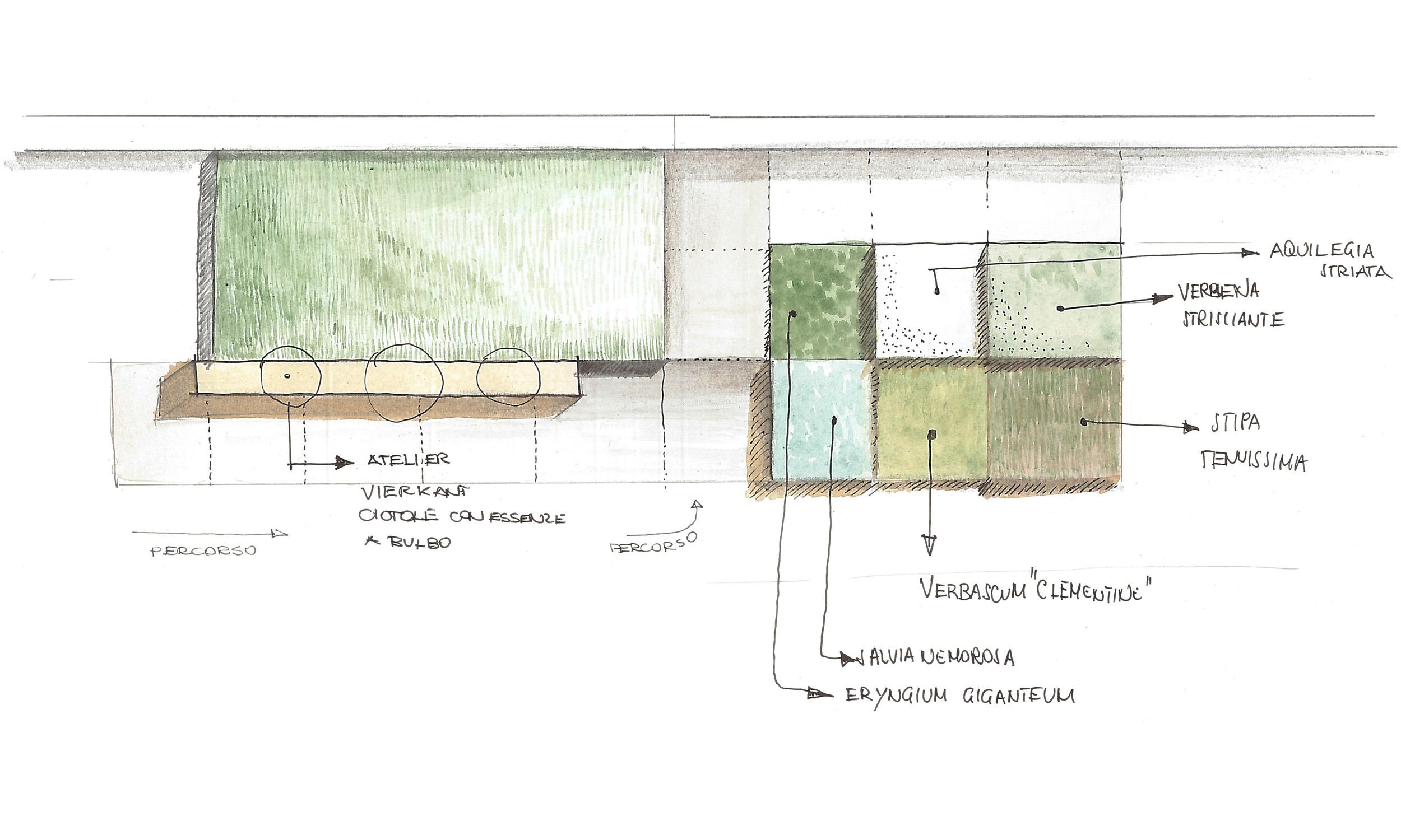 realizzare-il-giardino-dei-sogni-studio-architettura-roma-forniti5